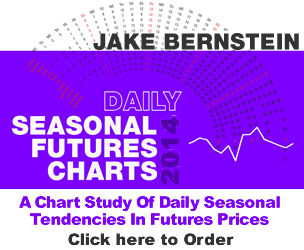 Jake Bernstein  | Daily Seasonal Futures Charts 2014
