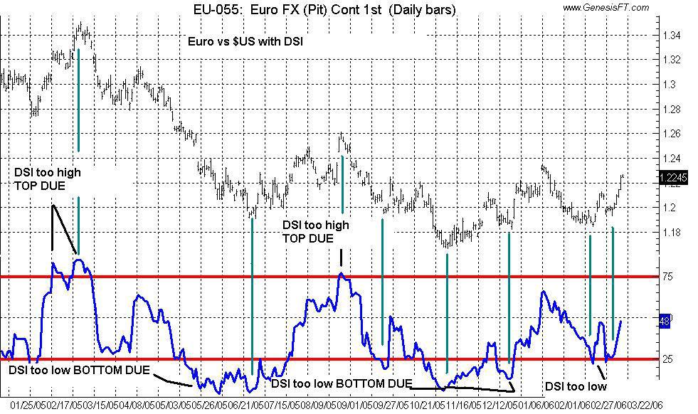 market sentiment forex